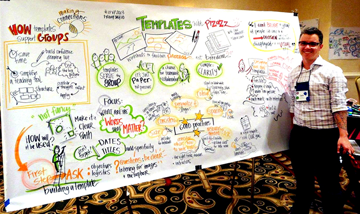 Sam graphic recording at IFVP 2013