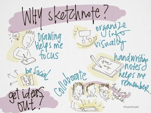 sam bradd, vancouver, canada, what is graphic recording, what is graphic facilitation, sketchnote, visual note taking, visual note taker, vision, visioning, public engagement, conference,  knowledge translation, knowledge transfer, illustration, union, unionized, illustrator, best practice, lettering, best practice, visualization, visual learners, infographic, graphic design, mind map, mind mapping, visual practitioner, creativity, sketch noters, facilitator, graphic translation, conference mapping, conference visuals, conference drawings, dialogue map, dialogue mapper, flipcharting, flipchart artist, graphic capture, group graphics, idea capture, information murals, keynote drawings, keynote artist, live illustrator, live illustration, meeting visuals, scribe, scribing, visual notetaker, visual notetaking, visual thinker, visual thinking, visual notetaking, visual translator, visual synthesis, visualization