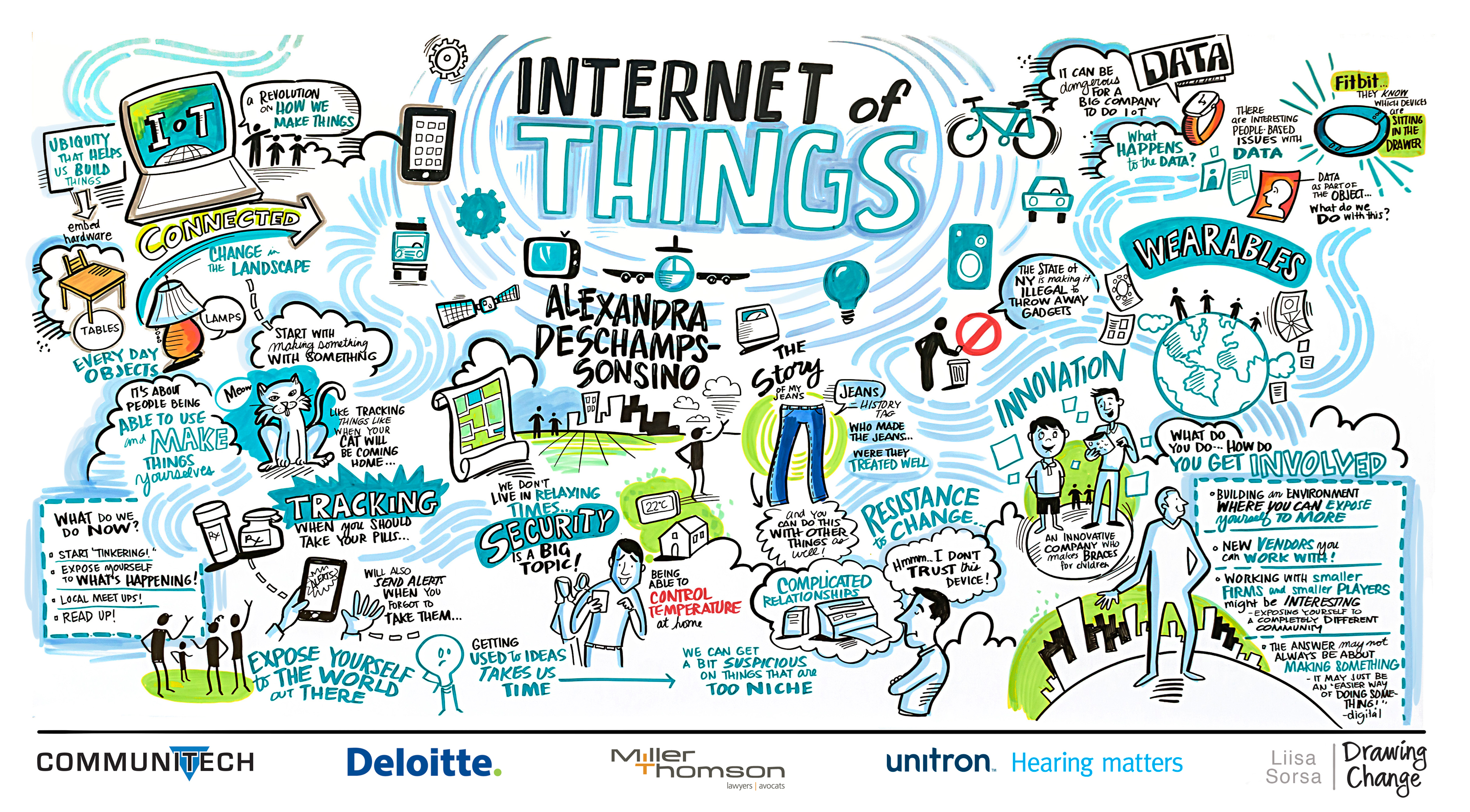 graphic recording, communitech, alexandra deschamps keynote about internet of things