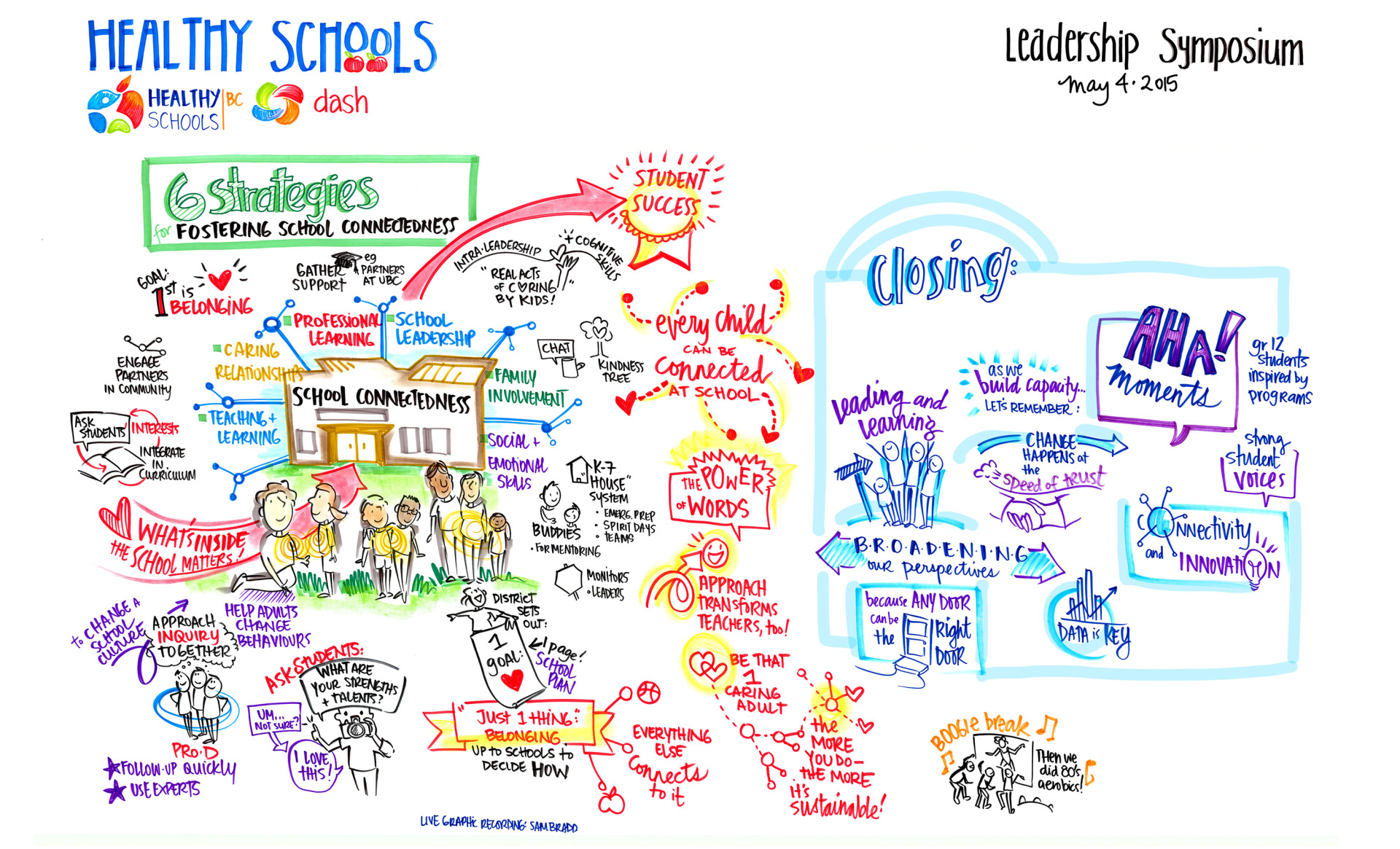 graphic recording, graphic facilitation, healthy schools bc, School Connectedness, education, strategy, sam bradd