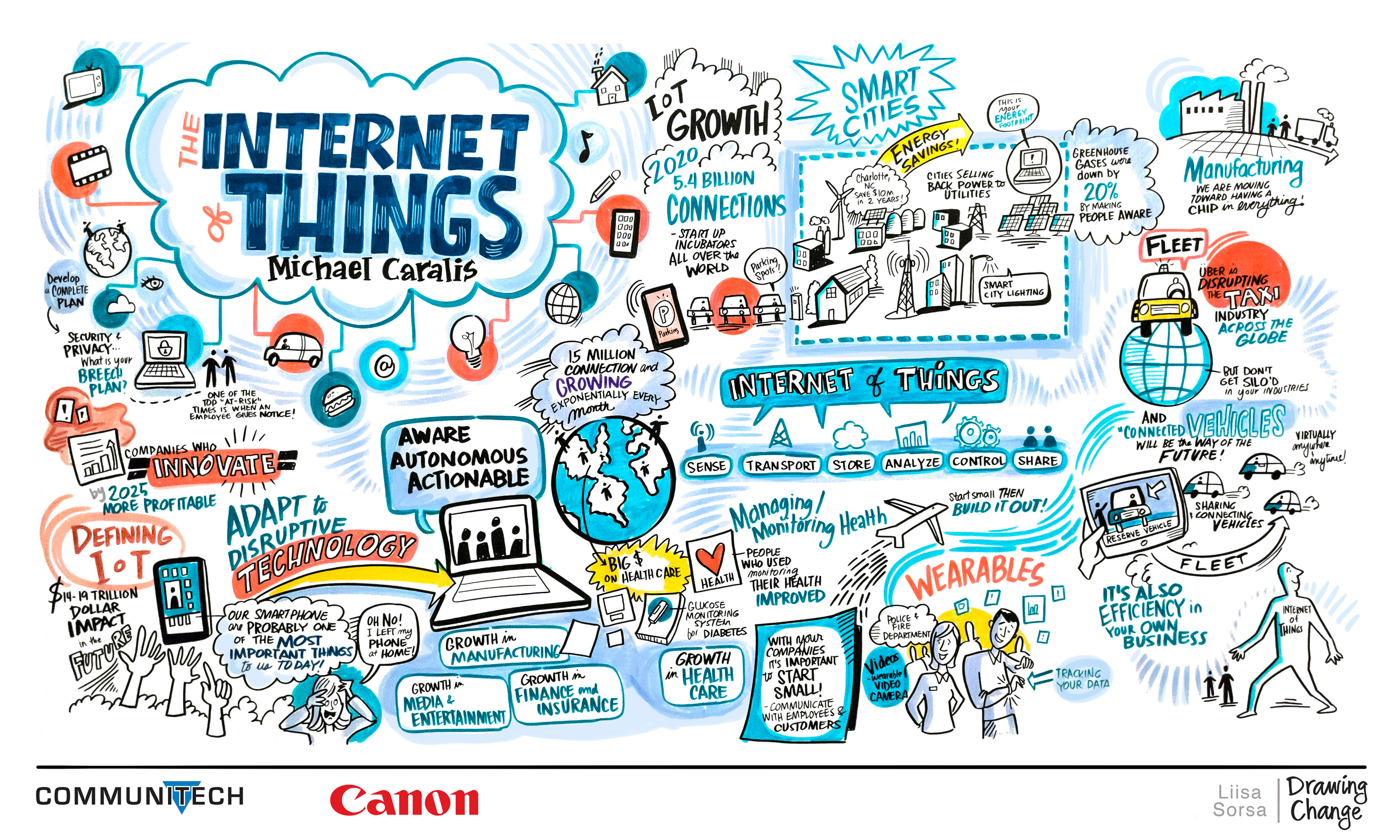 Michael-Caralis graphic recording