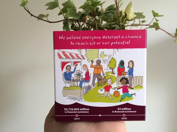 YMCA illustrations for strategic plan healthy living