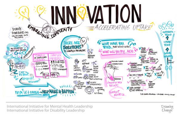 IIMHL Innovation WEB