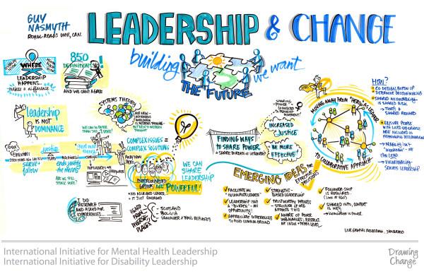 IIMHL-Leadership-Guy-Nasmyth-WEB-