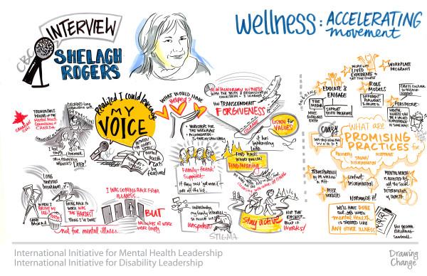 IIMHL Shelagh-Rogers-WEB-mental health