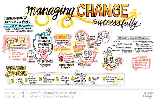 IIMHL trauma informed practice- mental health conference