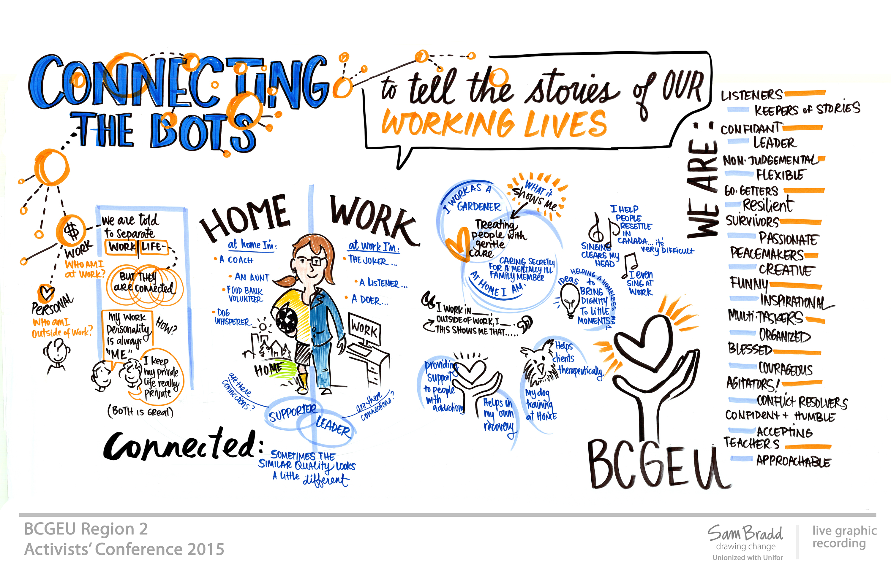 BCGEU connecting the dots graphic recording graphic facilitation conference visual storytelling sam bradd