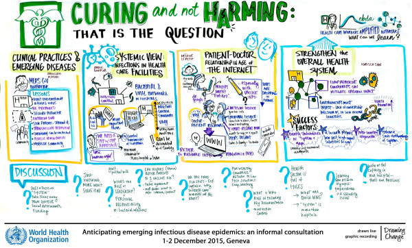 Curing and not harming session - Preventing the spread of disease in a global village - World Health Organization graphic recording emerging infectious disease epidemics sam bradd graphic recording