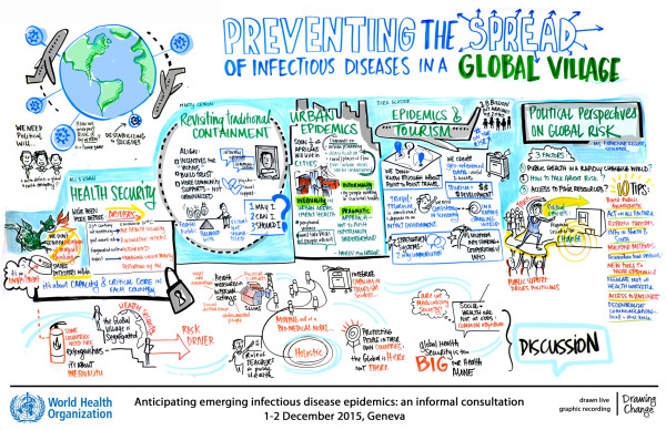 Preventing the spread of disease in a global village - World Health Organization graphic recording emerging infectious disease epidemics sam bradd graphic recording