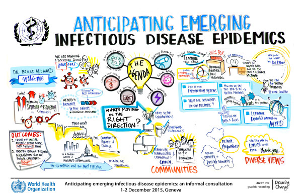 World Health Organization graphic recording emerging infectious disease epidemics sam bradd graphic recording