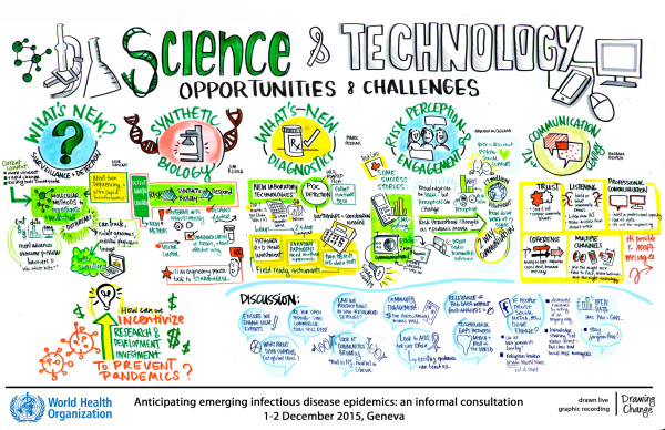 Science and Technology session - World Health Organization graphic recording emerging infectious disease epidemics sam bradd graphic recording