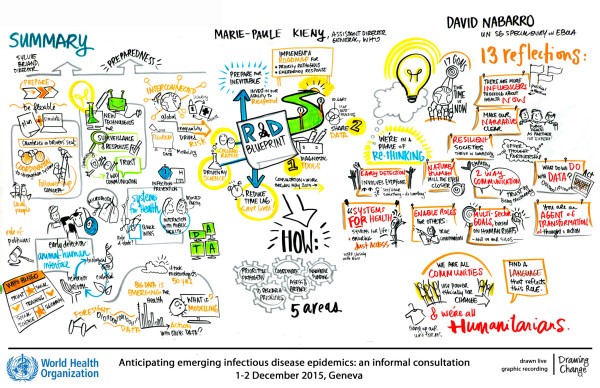 Summary session - World Health Organization graphic recording emerging infectious disease epidemics sam bradd
