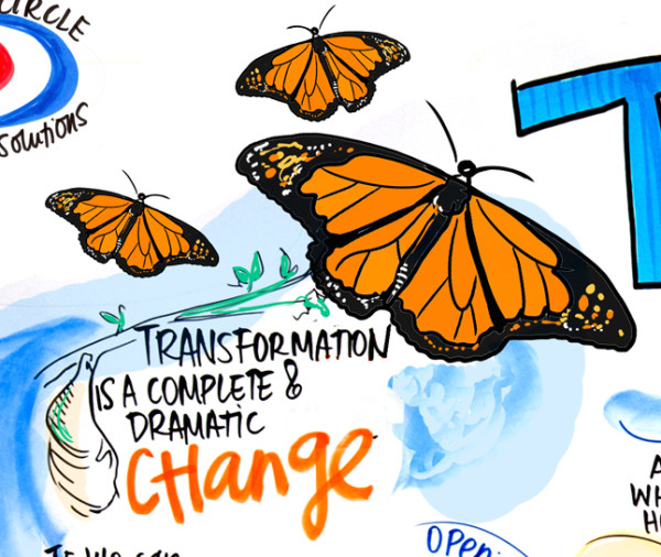 Graphic Recording Indigenous Youth Wellness Transformation with Sam Bradd and Cuystwi