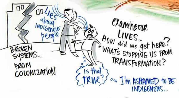image: lies from colonization Graphic Recording Indigenous Youth Wellness Transformation with Sam Bradd and Cuystwi