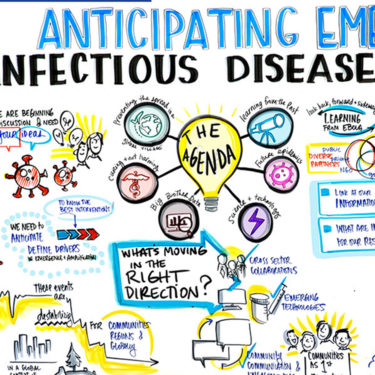 detail of Graphic Recording on WHO anticipating emerging infectious diseases