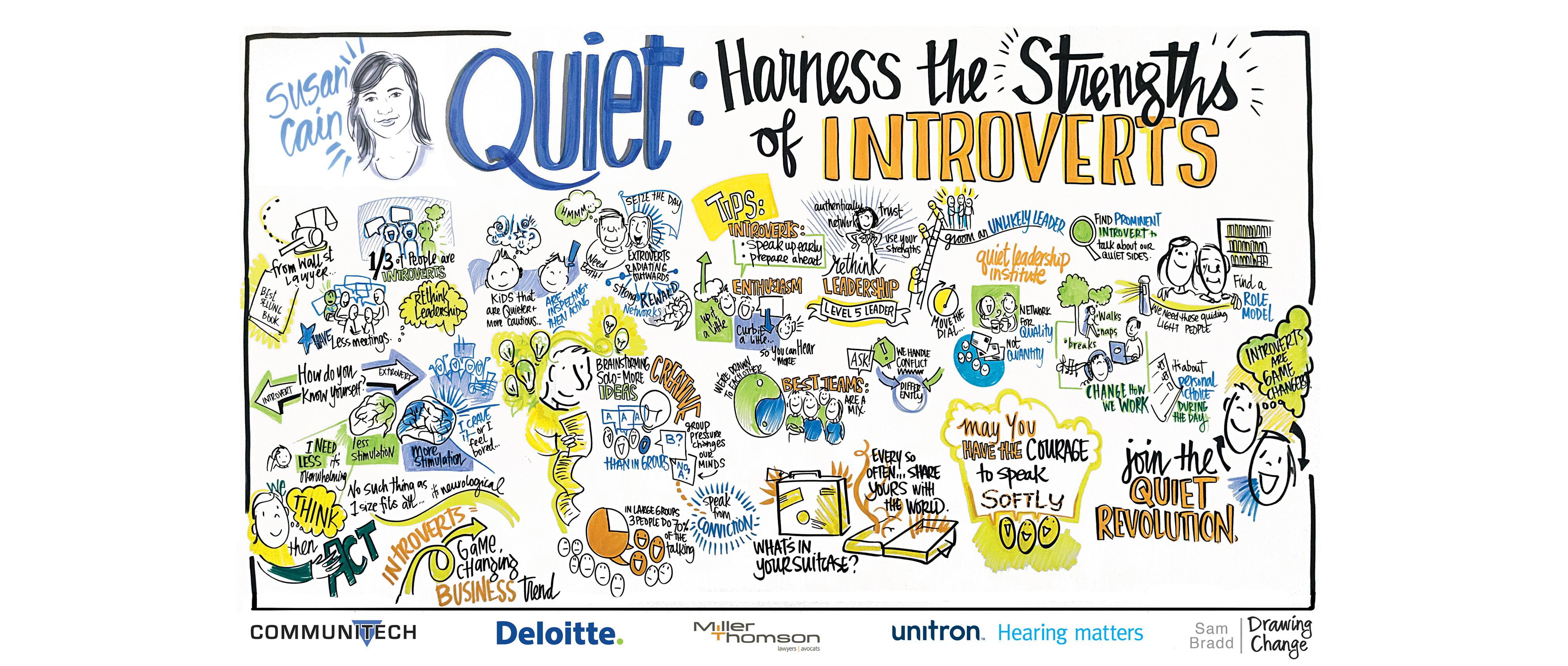 Graphic Recording of leadership event keynote