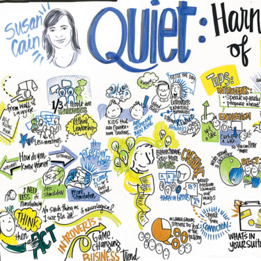 detail of Graphic Recording of leadership event keynote