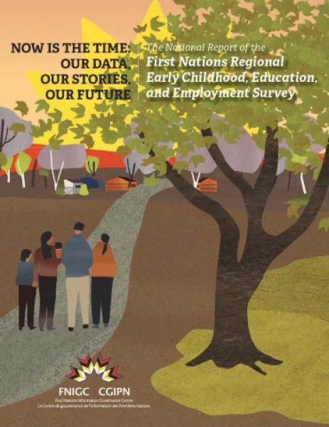 FNREEES Now is the Time census information