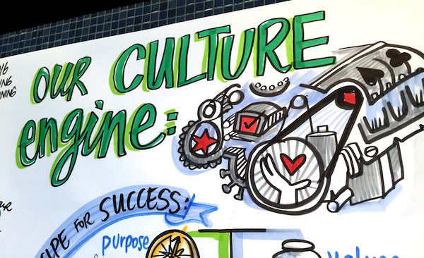 graphic facilitation for change example - culture engine