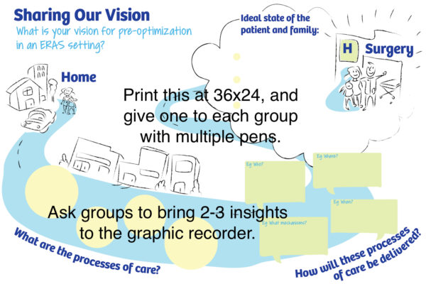 visual template for group work - graphic recording in health care