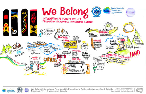 we belong indigenous life promotion forum graphic recording sam bradd michelle buchholz