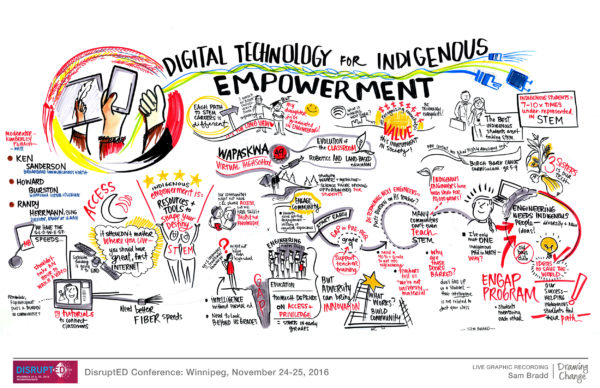 graphic recording sam bradd technology and indigenous empowerment Wapaskwa school