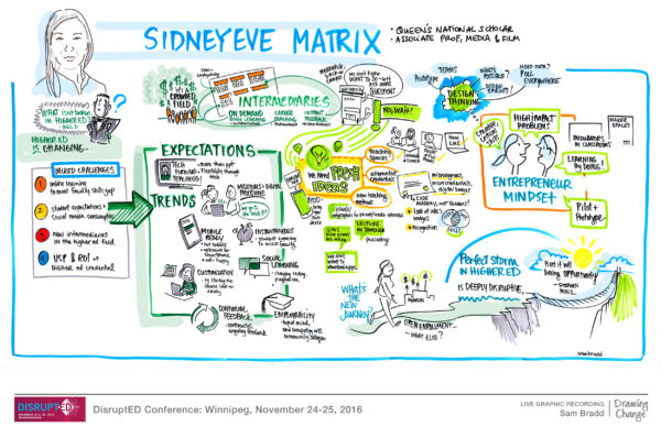 disrupted-sidneyeve-matrix-web