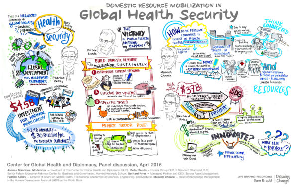 global health and security graphic recording global health and diplomacy magazine image sam bradd