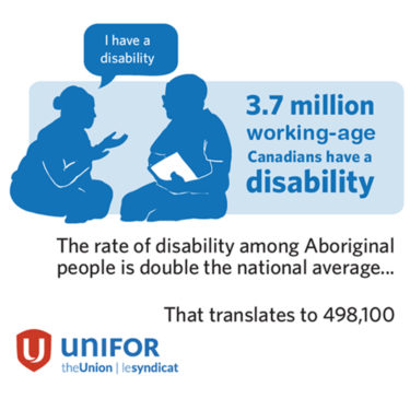 infographic detailing rate of disability amongst Aboriginal people is twice the national average