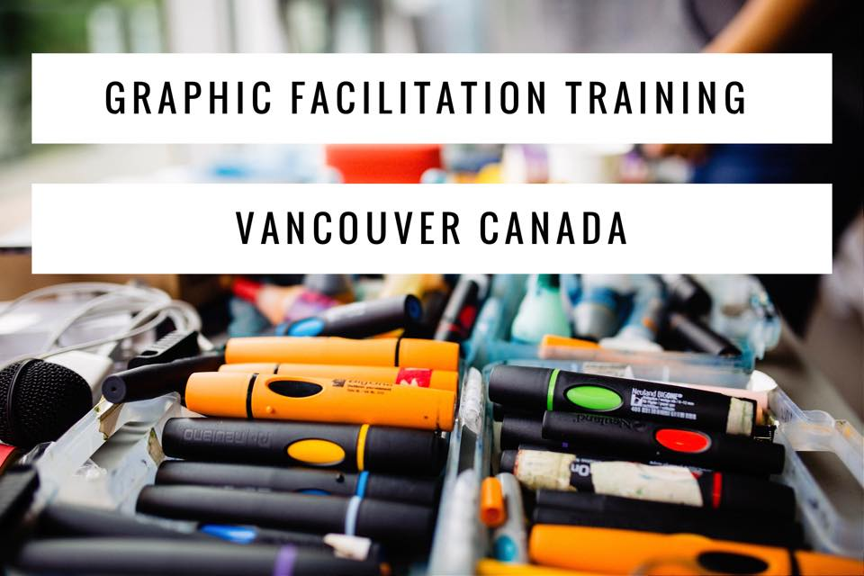 graphic recording facilitation training vancouver canada