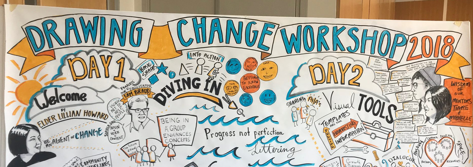 graphic recording of 2018 workshop