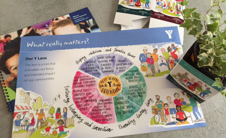 ymca illustrated strategic plan
