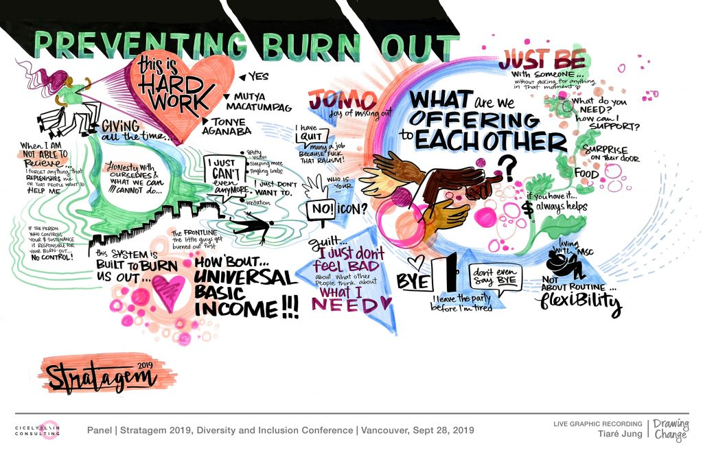 "Image description by Cicely: a graphic recording piece titled ""Preventing Burnout."" Woman running quickly with her heart projecting outward, with the text ""this is hard work."" Hands reaching out, the text reading ""what are we offering to each other?"" Accents of pink, blue, and green."