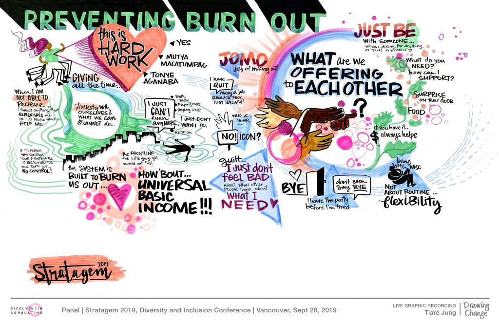 tiare jung graphic recording at strategem conference by cicely blain