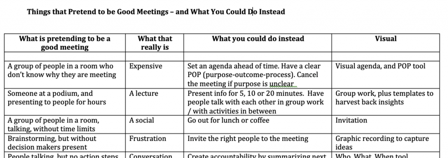 pretending to be a good meeting chart