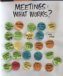 what works for meetings brainstorm