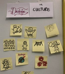 graphic facilitation training vancouver canada drawing decolonizing