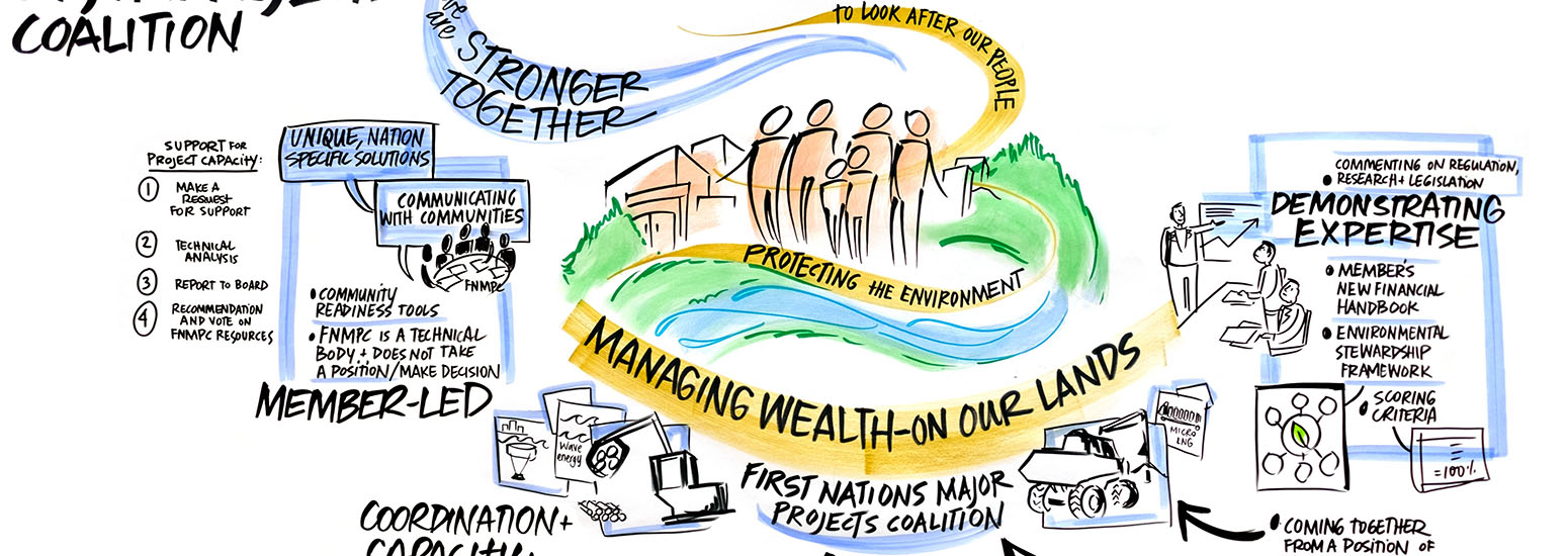 first nations major projects coalition final report graphic recording