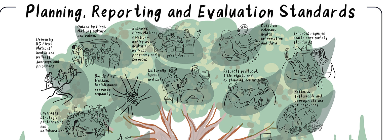FNHA_Wellness_toolkit_TREE drawing change illustration