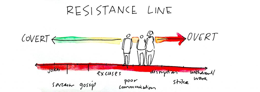 resistance line deep democracy