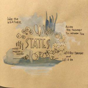 Integral Facilitation 10 Directions program Sam Bradd sketchnotes states