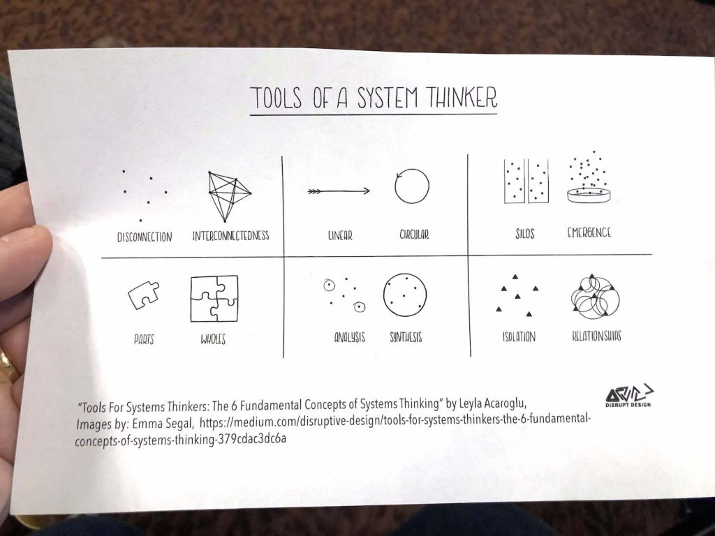 systems scribing