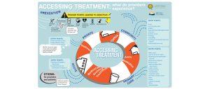 opioid crisis BC infographic