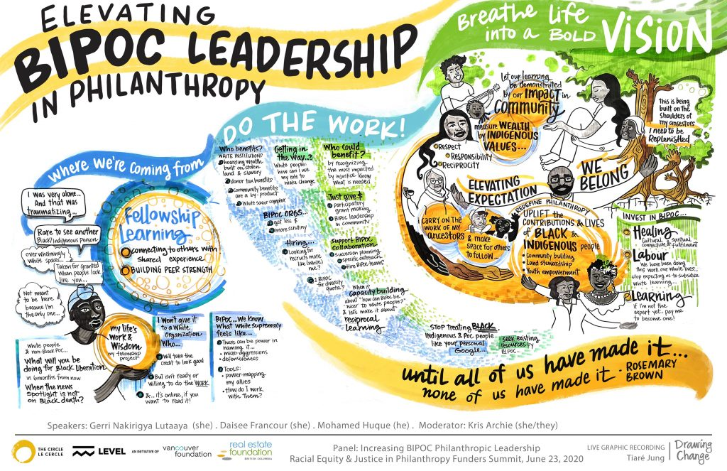 racial equity and justice philanthropy graphic recording elevating BIPIOC leadership in philanthropy- drawing change