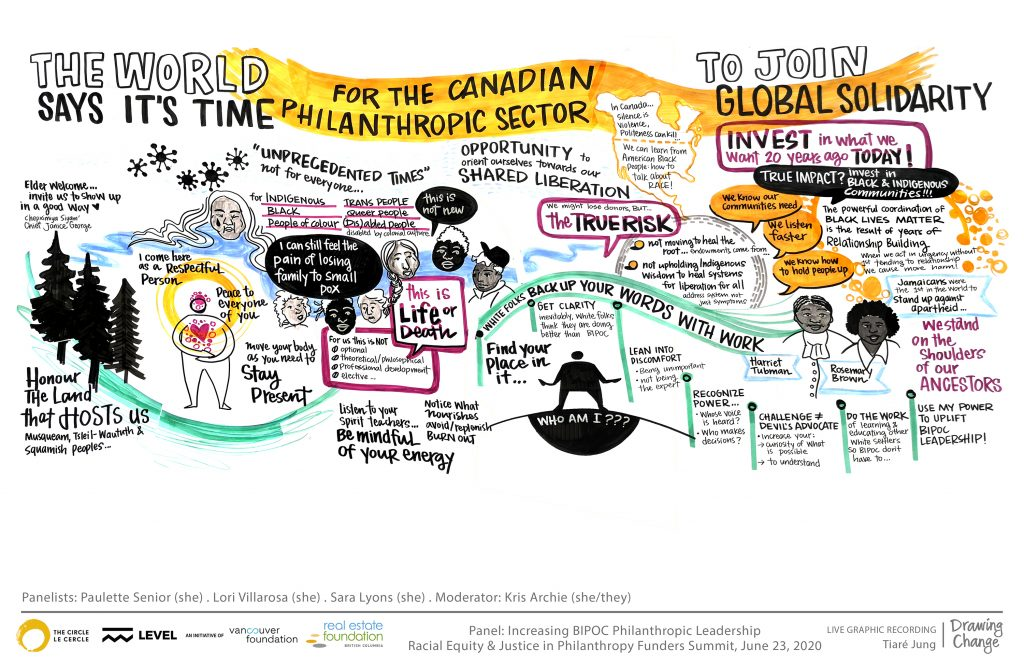 racial equity and justice philanthropy graphic recording opening plenary of Summit 2020 - drawing change