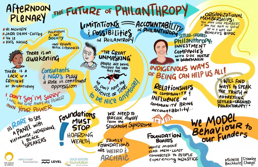 racial equity and justice philanthropy graphic recording plenary future of philanthropy - drawing change