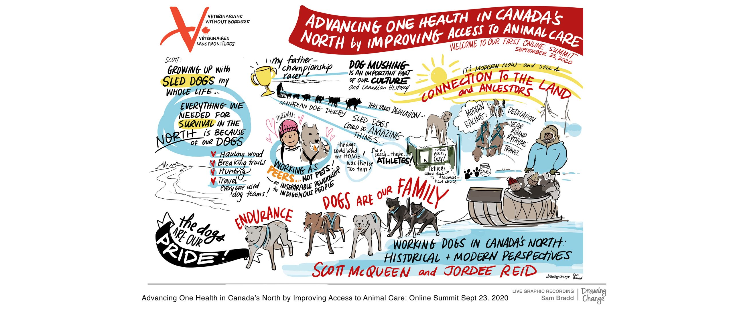 graphic recording of keynote by scott mcqueen and jordee reid Vets without borders
