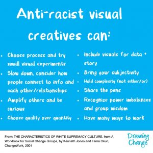 anti racist visual creatives can choose this instead: choose process and try small visual experiments Slow down, consider how people connect to info and each other/relationships Amplify others and be curious Choose quality over quantity Include visuals for data + story Bring your subjectivity Hold complexity (not either/or) Share the pens Recognize power imbalances and group wisdom Have many ways to work