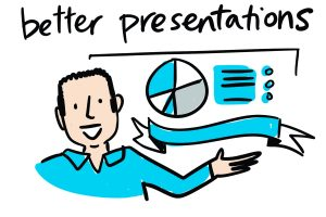 graphic recording for better presentations