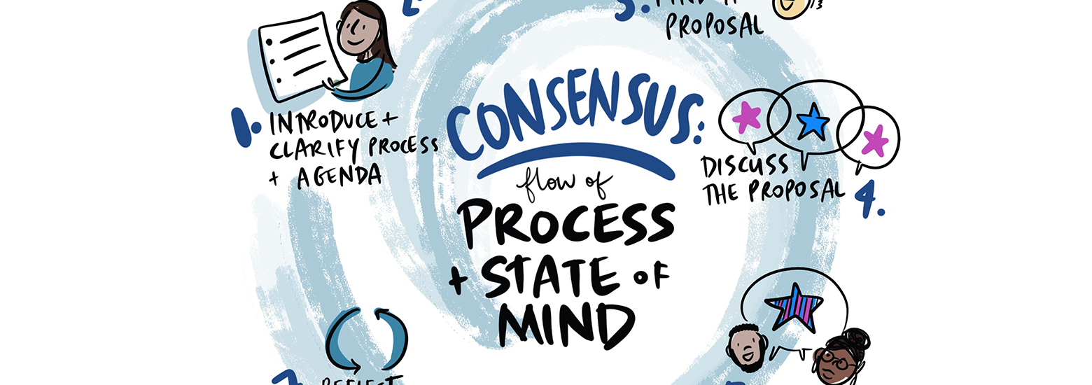 consensus decision making sam bradd drawing change